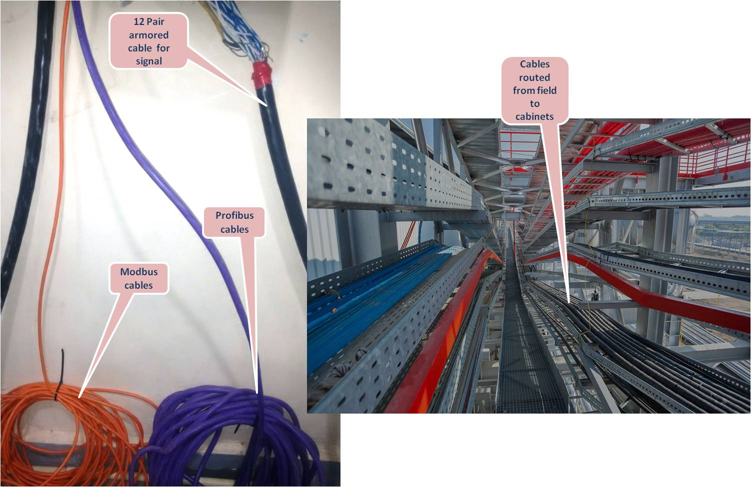 Icd Instrumentation Control And Design Engineering Armored Cable Wiring Cables Routing
