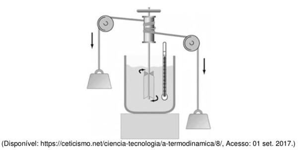 estudante utiliza um liquidificador para agitar certa quantidade de água