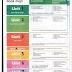 تحميل كتاب اللغة الانكليزية للصف الثالث المتوسط الجديد 2017
