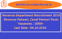 Revenue Department Recruitment 2016 for 2000+ Patwari Posts Apply Online Here