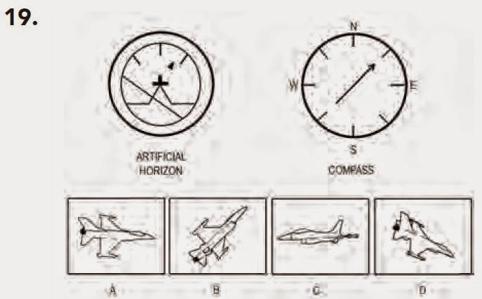 QCM-CONCOURS-GRATUITS: Test de compréhension des instruments.