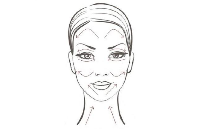 Pielęgnacja twarzy - ruchy antygrawitacyjne