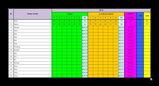 Download Aplikasi Rekap Nilai Terbaru 2016 Format Excel
