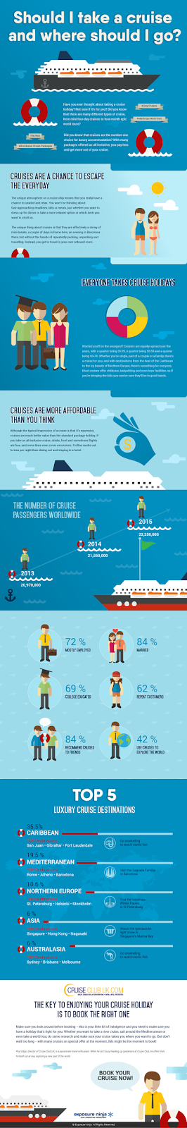Is a Cruise for you? Infographic - Rachel Nicole UK Travel Blogger