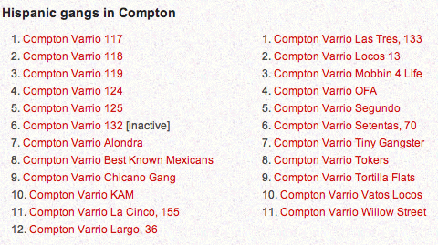 Street Gangs | The Compton Clash: Race Relations in Southeast LA