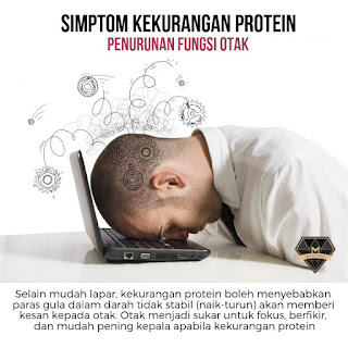 8 Simptom Kekurangan Protein