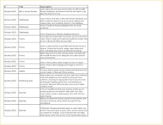 business plan template google docs