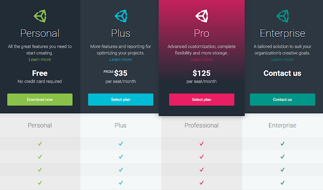unity new products and price