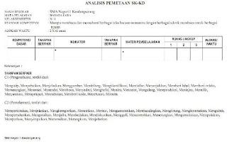 Format Analisis Pemetaan SK dan KD