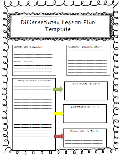 The 2 teaching divas response to intervention for Lesson plan template for differentiated instruction