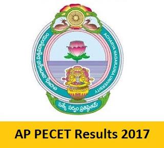 AP PECET Results 2017