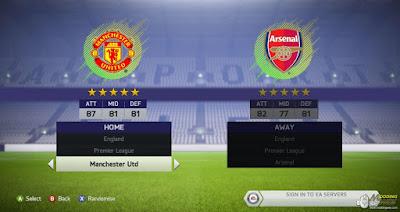FIFA 14 ModdingWay Mod New Season 2017/2018