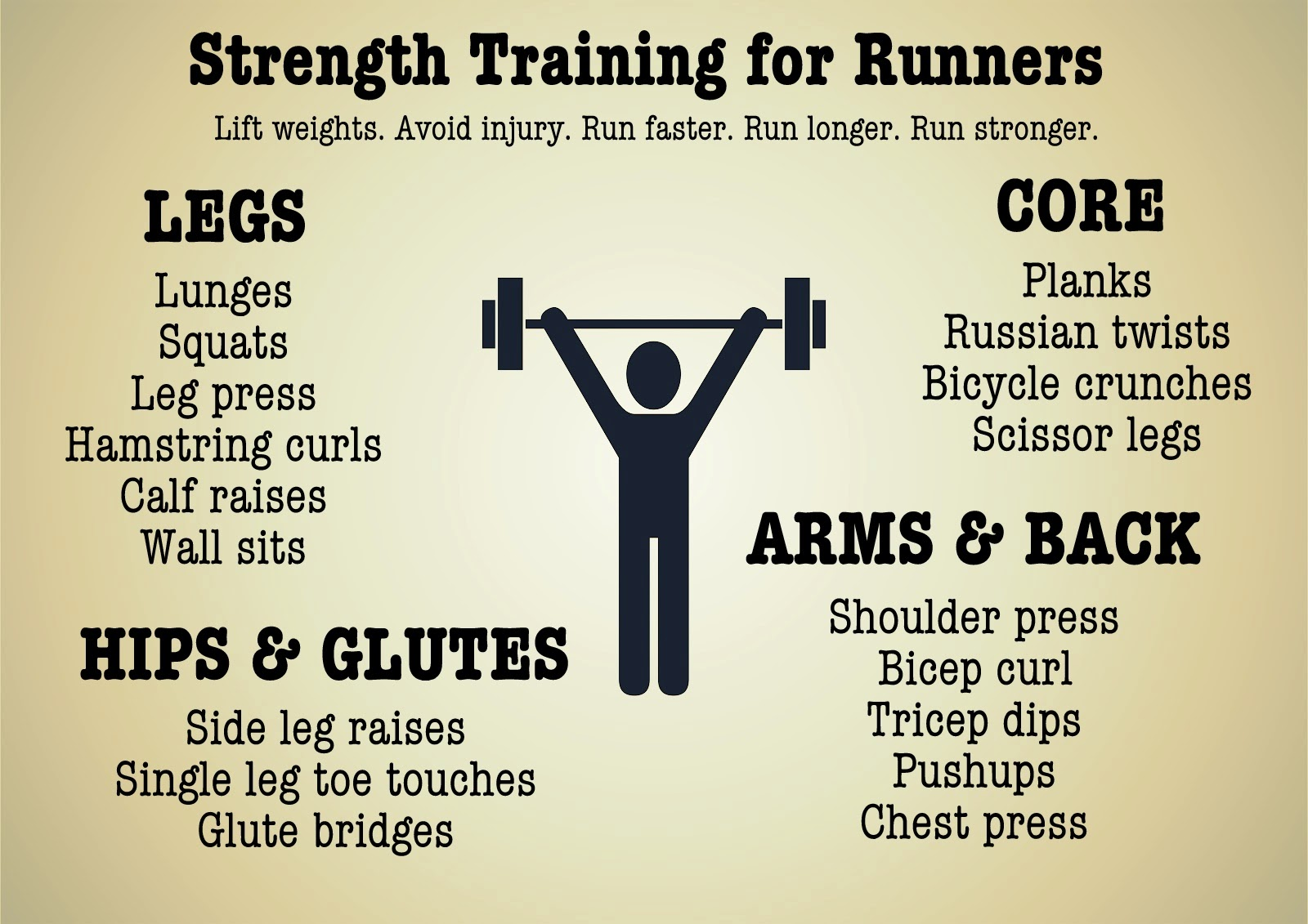Strength training for runners canadian girl runs