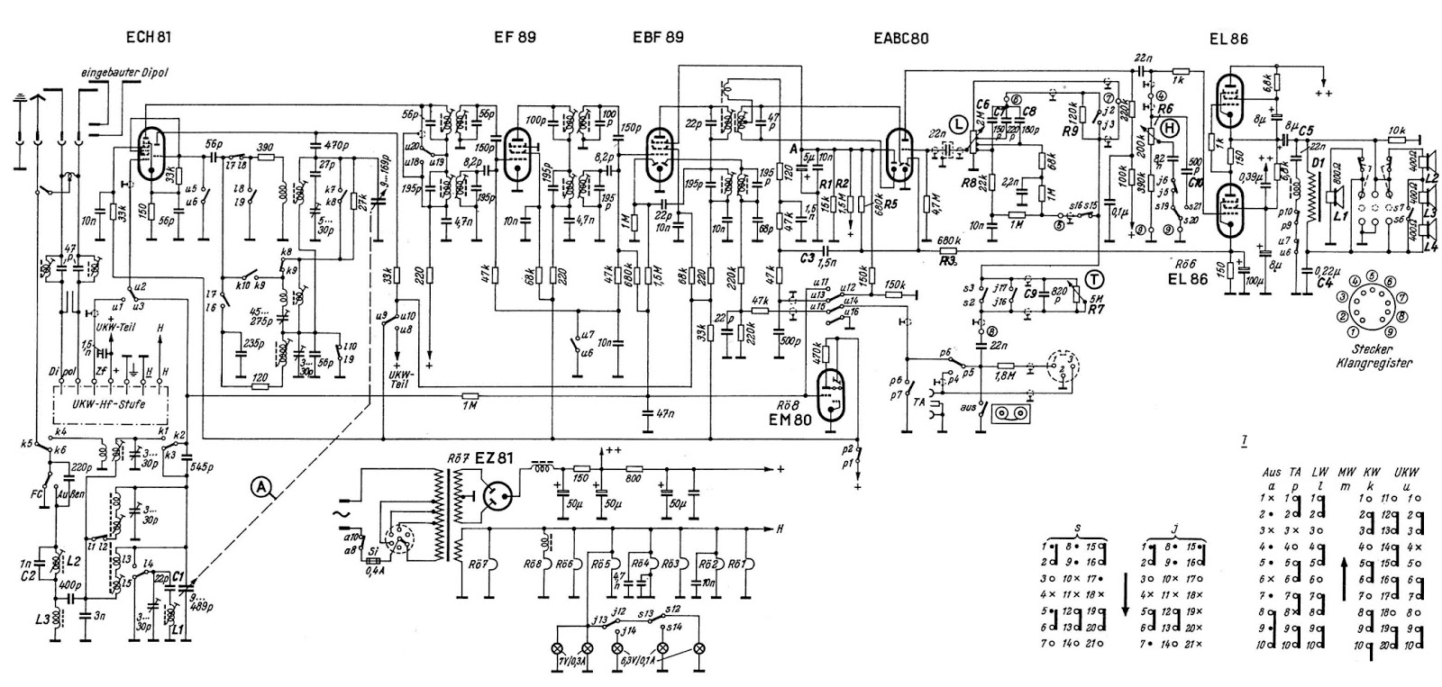 tube radio schematic diagram simple wiring schema whirlpool refrigerator schematic diagram manguonblog philips saturn 563 vacuum [ 1600 x 763 Pixel ]