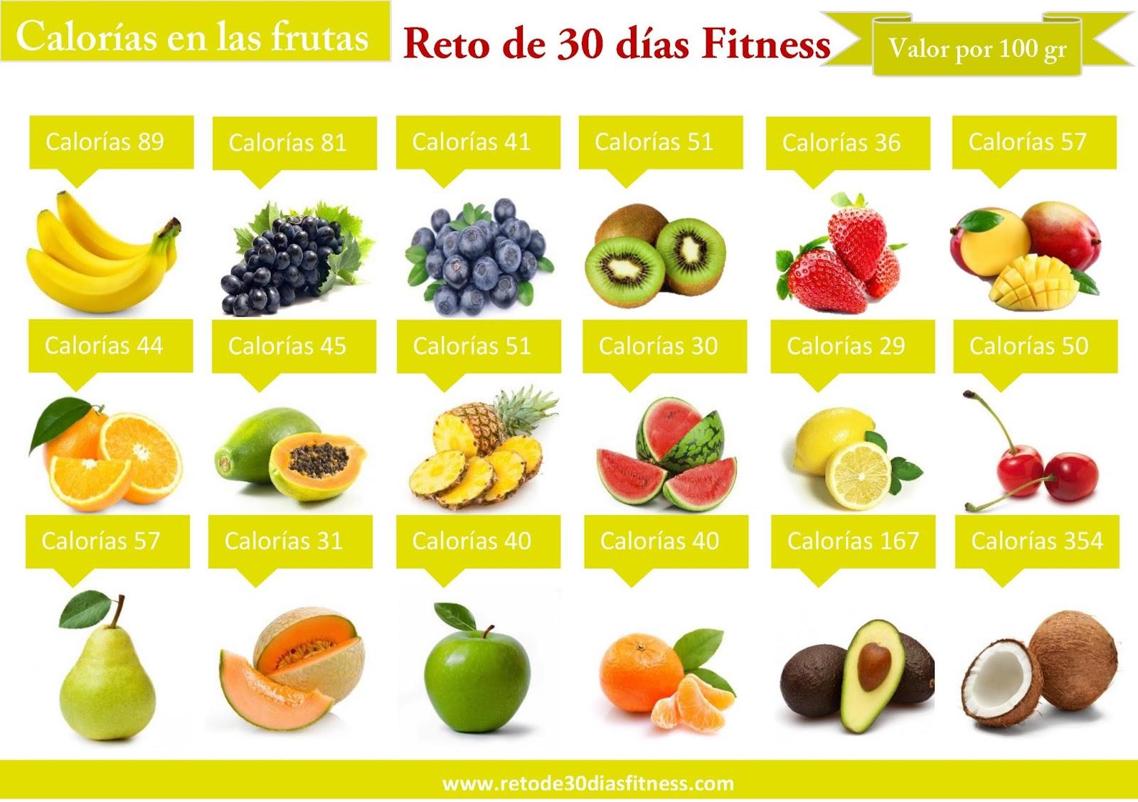 dieta para adelgazar en 7 días