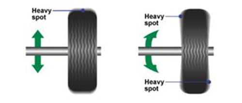 balance roda