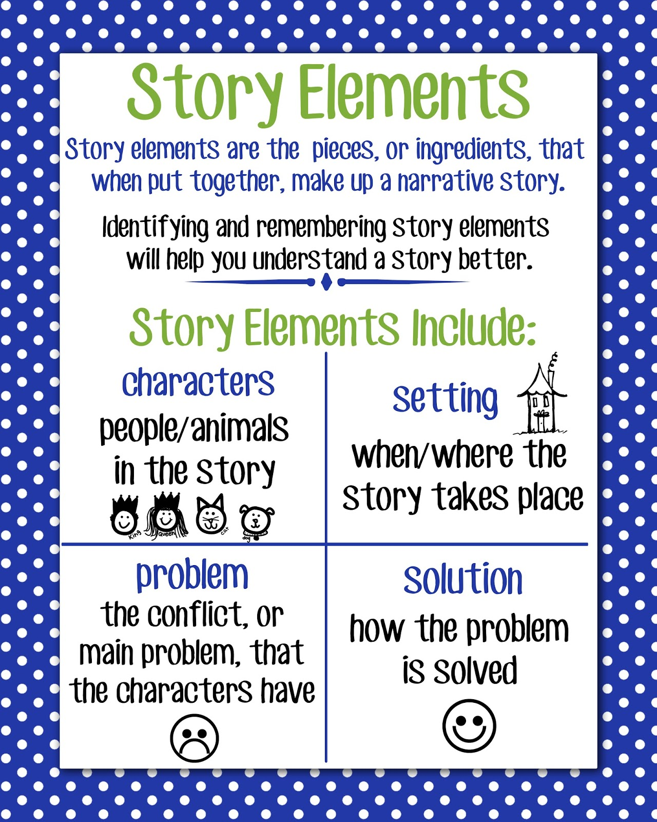 Worksheets Story For Grade 3 journeys grade 3 lesson 16 judy moody saves the world lessons story elements poster school ideas pinterest elements