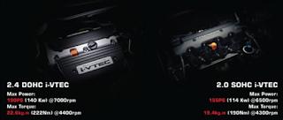 Mesin Honda CRV