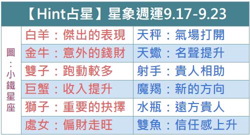【Hint占星】每周星象及開運指南2018.9.17-9.23