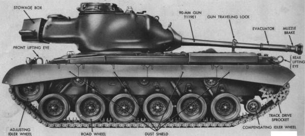 M47 (USA, Italy) tank gun depression - Ground Forces Discussion