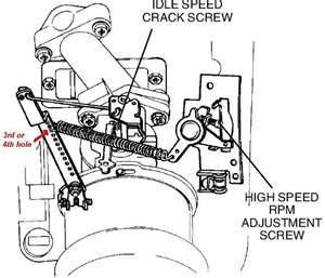 Tecumseh engine parts diagram _ Download Free Manual
