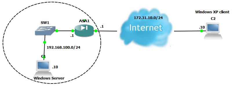 Network Galaxy: Clientless SSL VPN (webvpn) configuration on