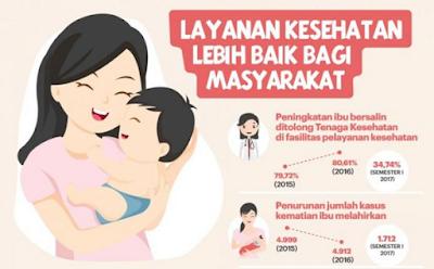 Angka Kematian Bayi dan Kematian Ibu Menurun