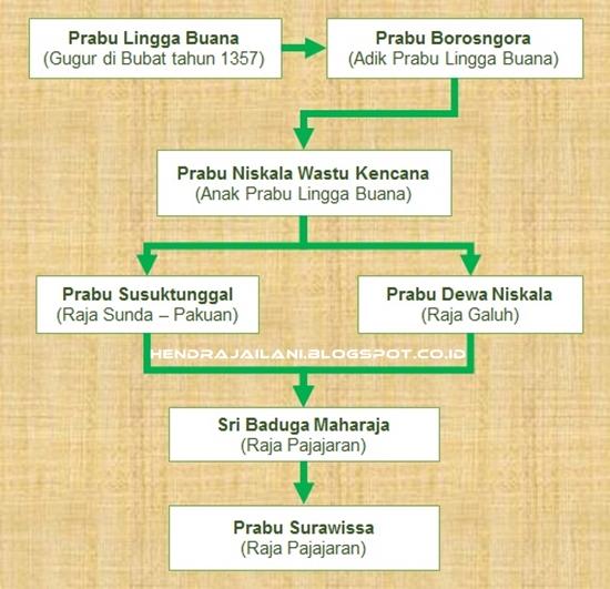 Catatan Hendra Jailani Siapakah Raden Kian Santang