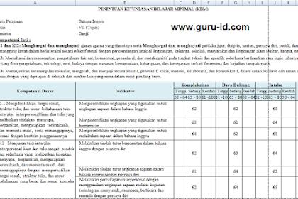 Cara Menentukan KBM k13 + Aplikasi Hitung KKM kurikulum 2013 SMP Revisi Terbaru