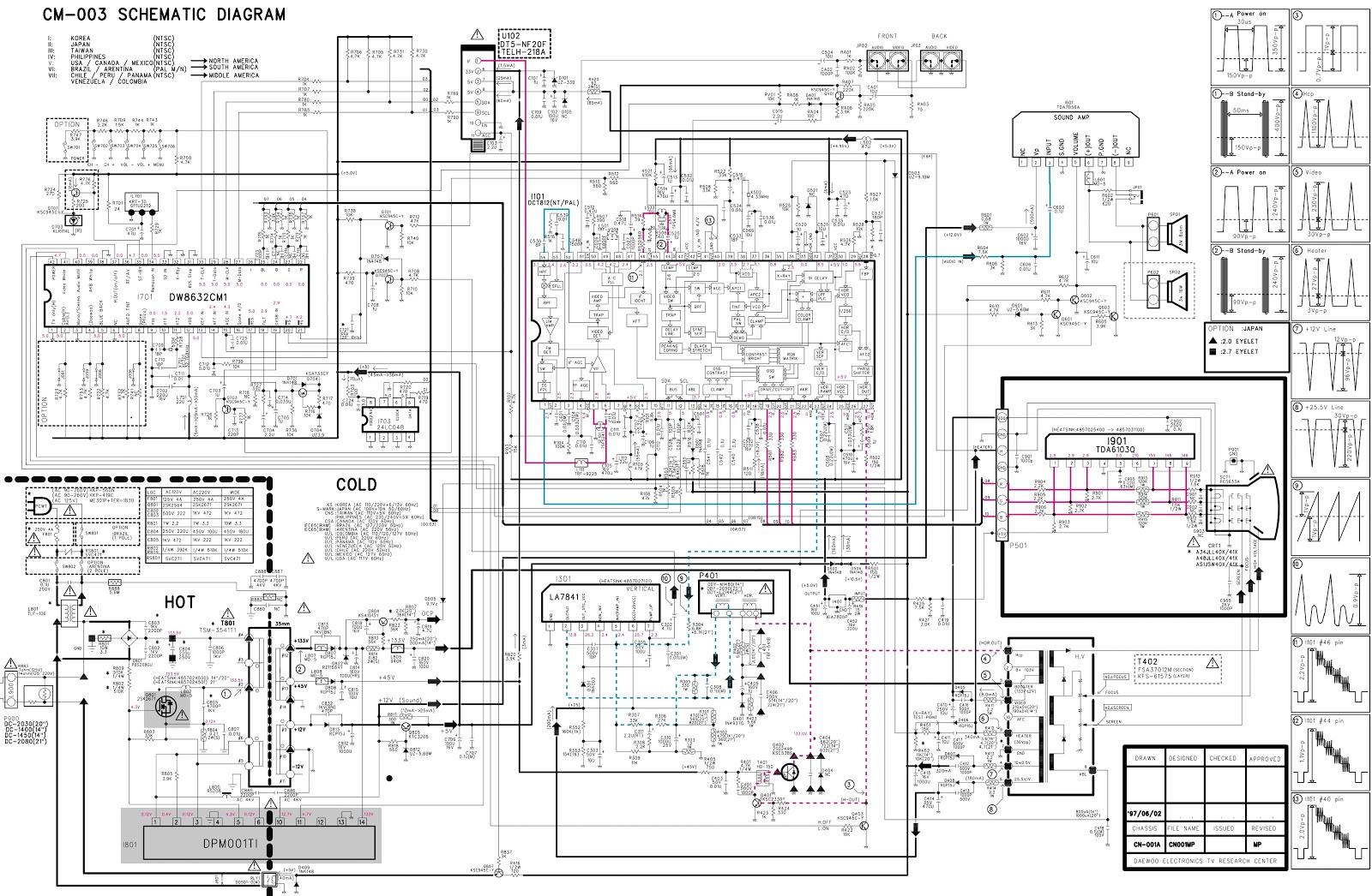 daewoo dth14 dth20 dth21 crt tv [pal ntsc] service mode HDTV USB DVB-T Software dvb t circuit diagram