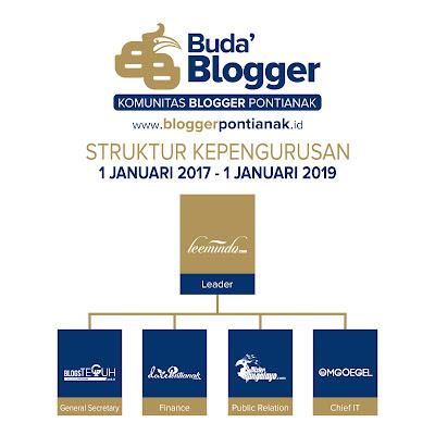 Struktur Kepengurusan Komunitas Blogger Pontianak