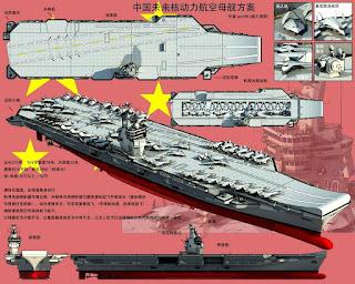 China Akan Bangun Kapal Induk ke-4