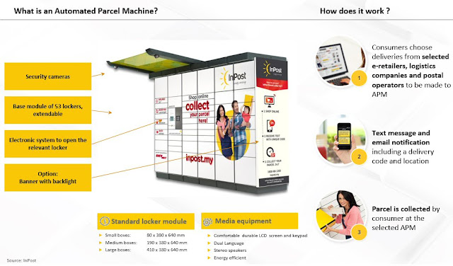 InPost parcel locker features