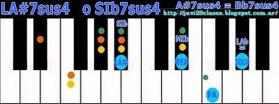 LA#7sus4 = SIb7sus4 acorde de piano, organo o teclado