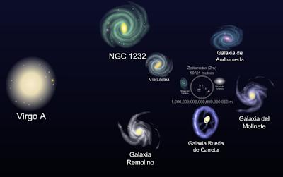 Resultado de imagen de tamaño del universo