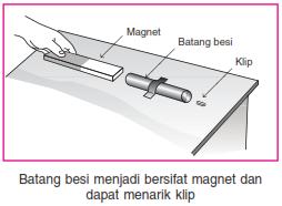 Cara induksi dalam membuat magnet