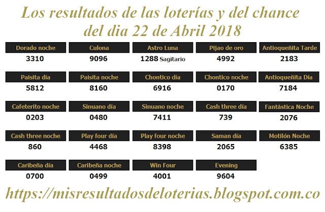 Resultados de las loterías de Colombia   Ganar chance   Los resultados de las loterías y del chance del dia 22 de Abril 2018