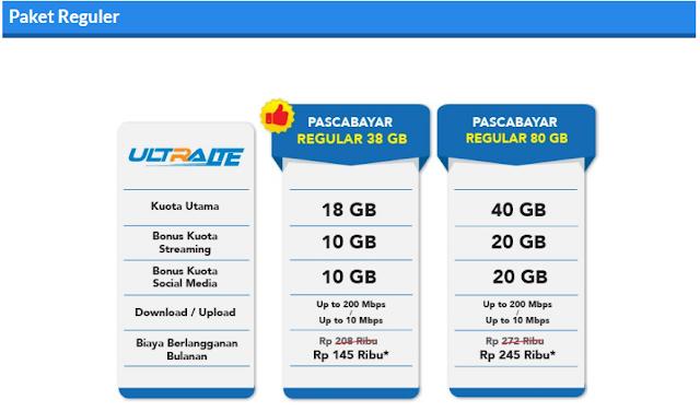 paket reguler internet unlimited BOLT