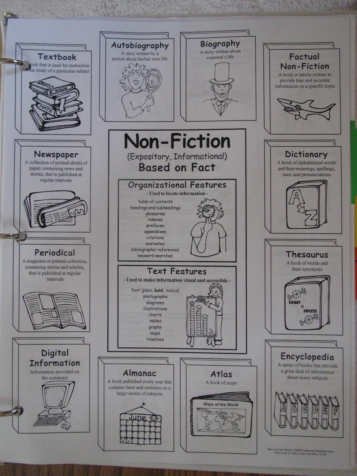 Academic genres