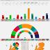 THE NETHERLANDS · Ipsos poll 28/04/2020: SP 5.3% (8), PvdD 3.5% (5), GL 8.7% (13), DENK 1.7% (2), PvdA 9.7% (15), 50PLUS 5.2% (8), D66 7.8% (12), VVD 24.7% (39), CDA 9.3% (14), CU 5.0% (7), SGP 2.0% (3), FvD 6.8% (10), PVV 9.0% (14)