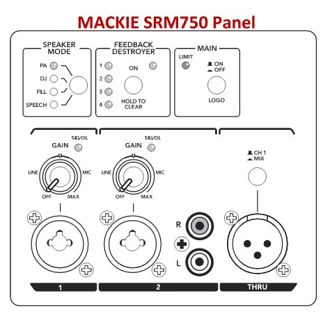 Speaker-MACKIE-SRM750