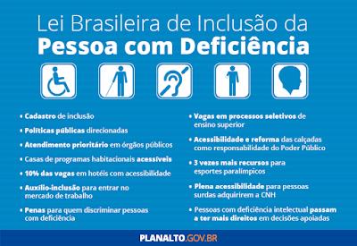 Resultado de imagem para Estatuto da Pessoa com Deficiência