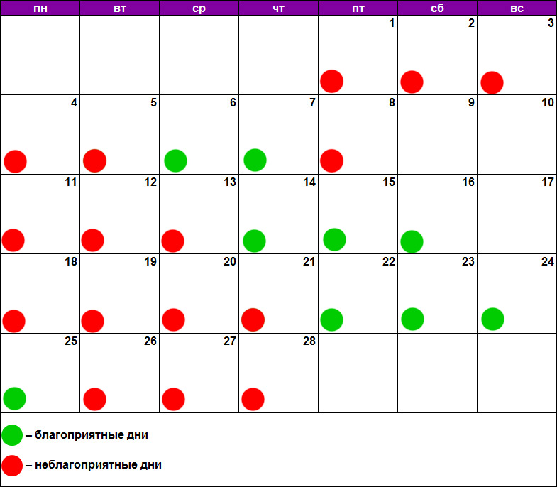 Лунный календарь лечения зубов февраль 2019