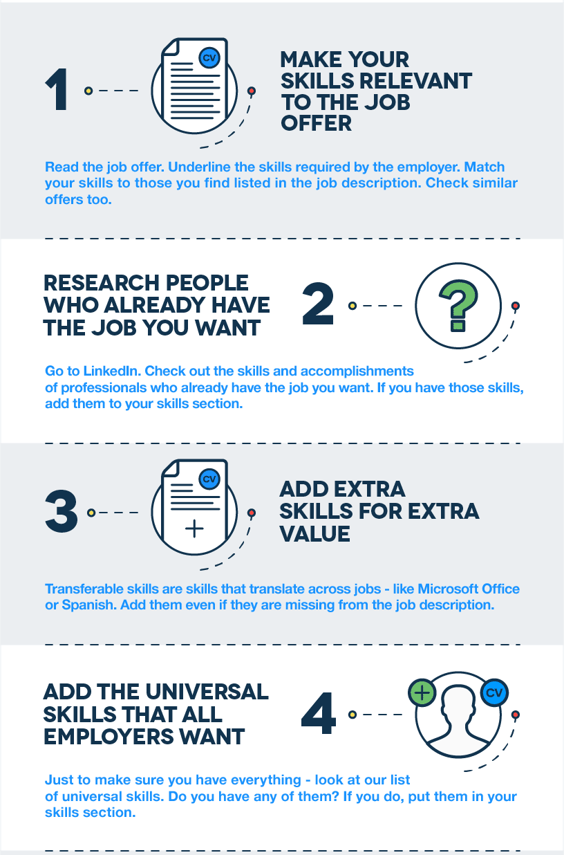 WiserUTips INFOGRAPHIC What Skills To Put On Your Resume