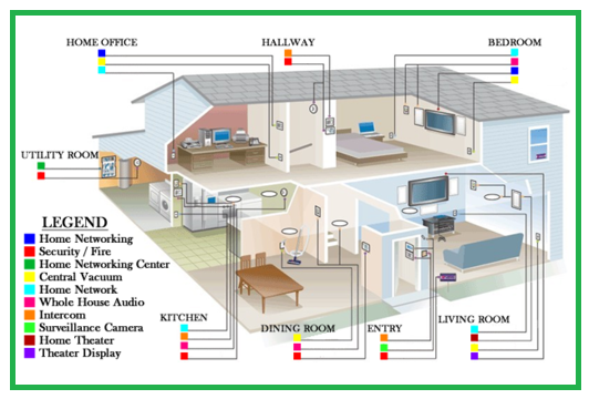 Typical House Wiring Diagram  EEE COMMUNITY