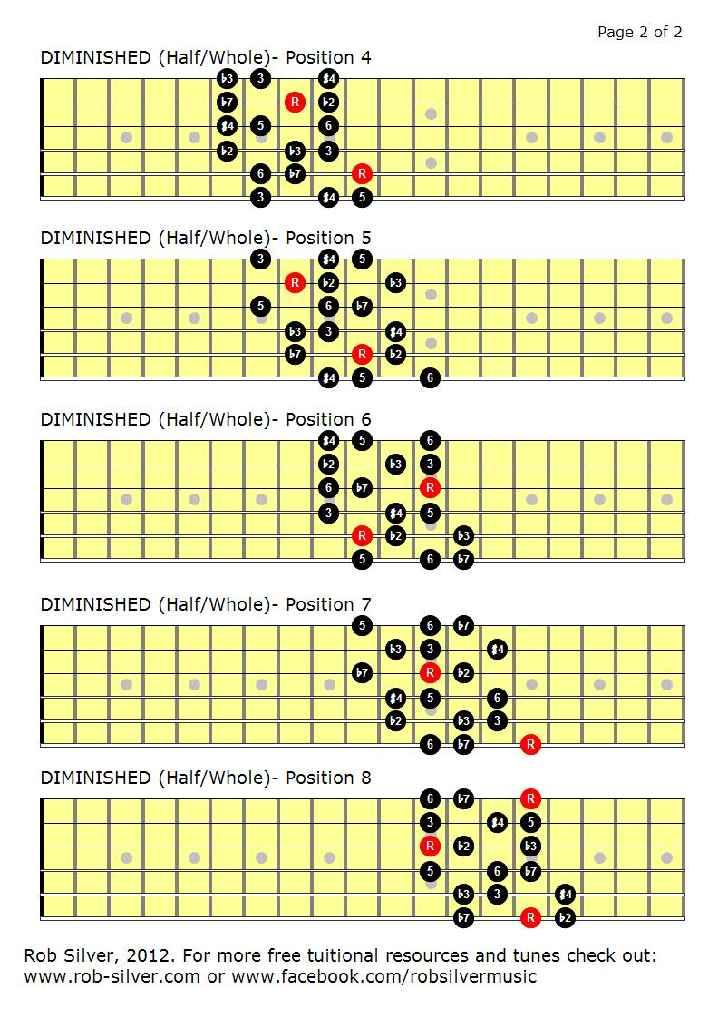 Rob silver the diminished scale half whole - Guide per scale ...