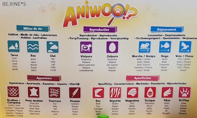 Bioviva. Aniwoo - Enquête sur les Animaux