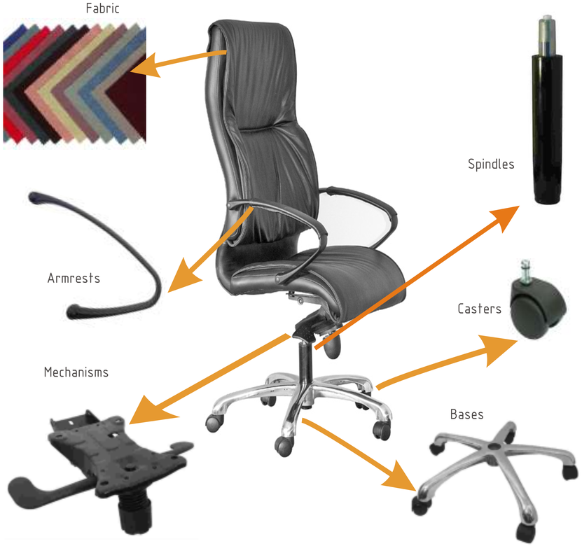 revolving chair other name lite fishing and sofa repair works manoj furniture is a renowned in everything related to home office apart from the wide variety available you can also get your