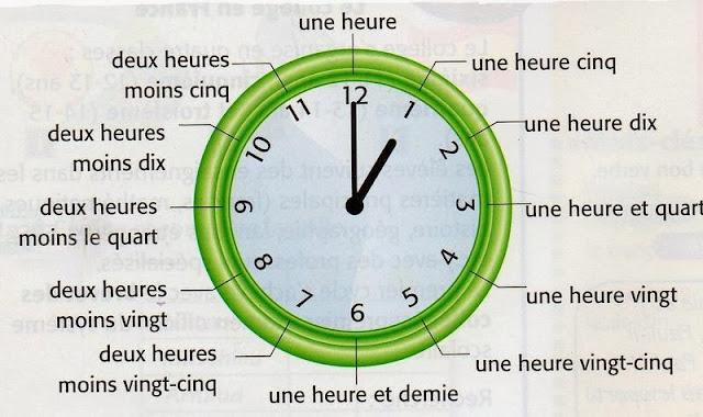 Godziny - słownictwo 7 - Francuski przy kawie