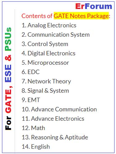 Electronics & Communication Engineering Handwritten Notes